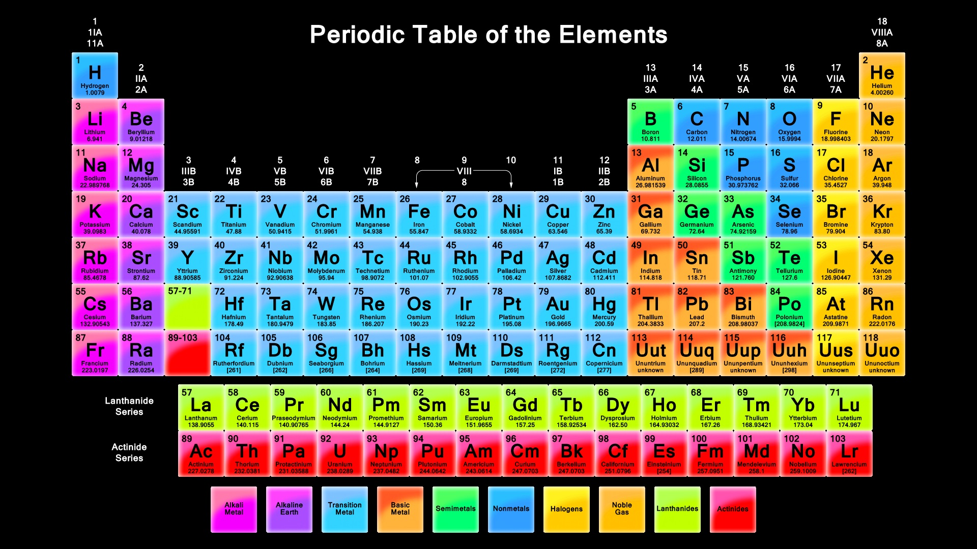 The periodic table view larger image group 1 1 valence electron group 2 2 valence electrons group 3 3 valence electrons group 4 2 to 4 valence electrons group 5 2 to 5 gamestrikefo Gallery